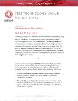 CRM Technology Value Matrix 1H 2016