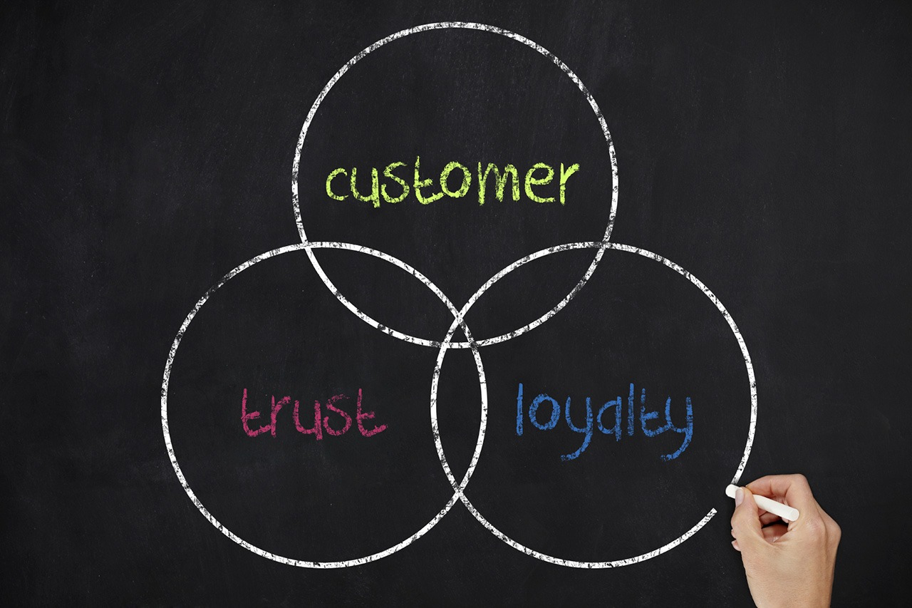 Blackboard drawing of customer trust loyalty in circles