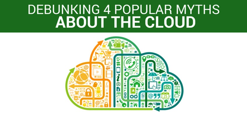 Debunking 4 Popular Myths About the Cloud