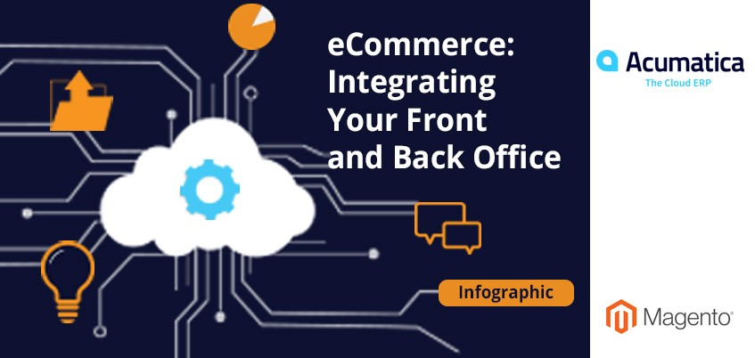 eCommerce Integrating Your Front and Back Office Infographic