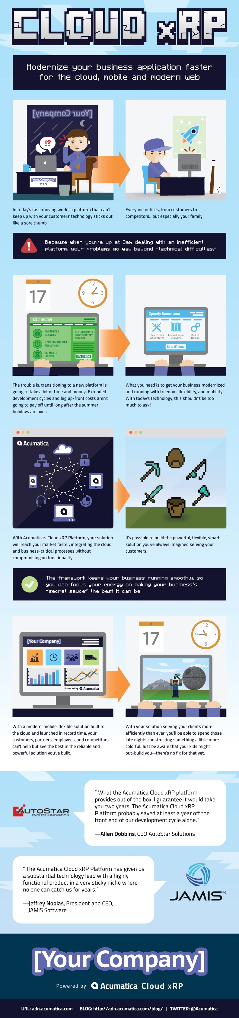 Cloud xRP Minecraft Infographic
